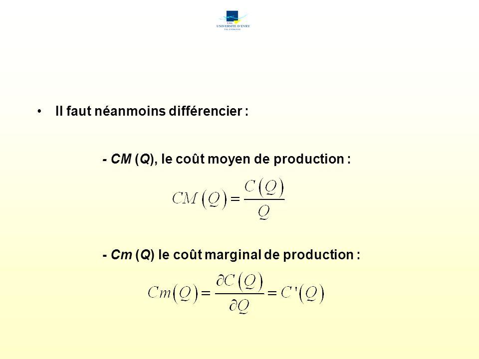 Il faut néanmoins différencier : - CM (Q), le coût moyen de production : - Cm (Q) le coût marginal de production :