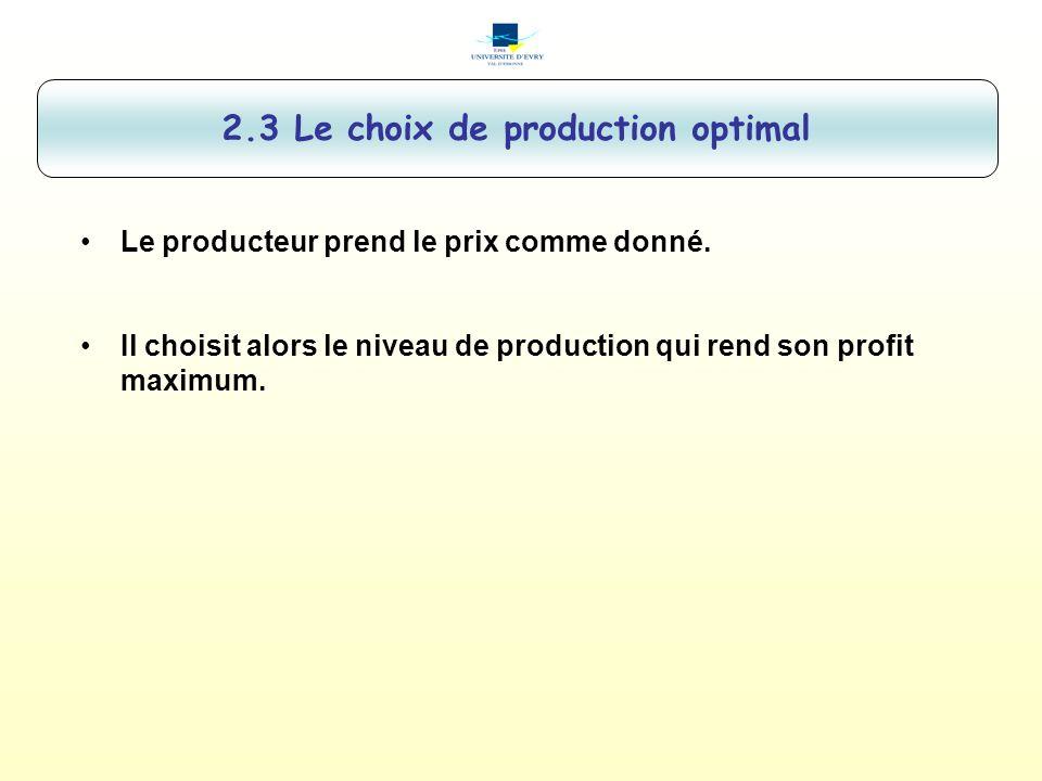 Le producteur prend le prix comme donné. Il choisit alors le niveau de production qui rend son profit maximum. 2.3 Le choix de production optimal