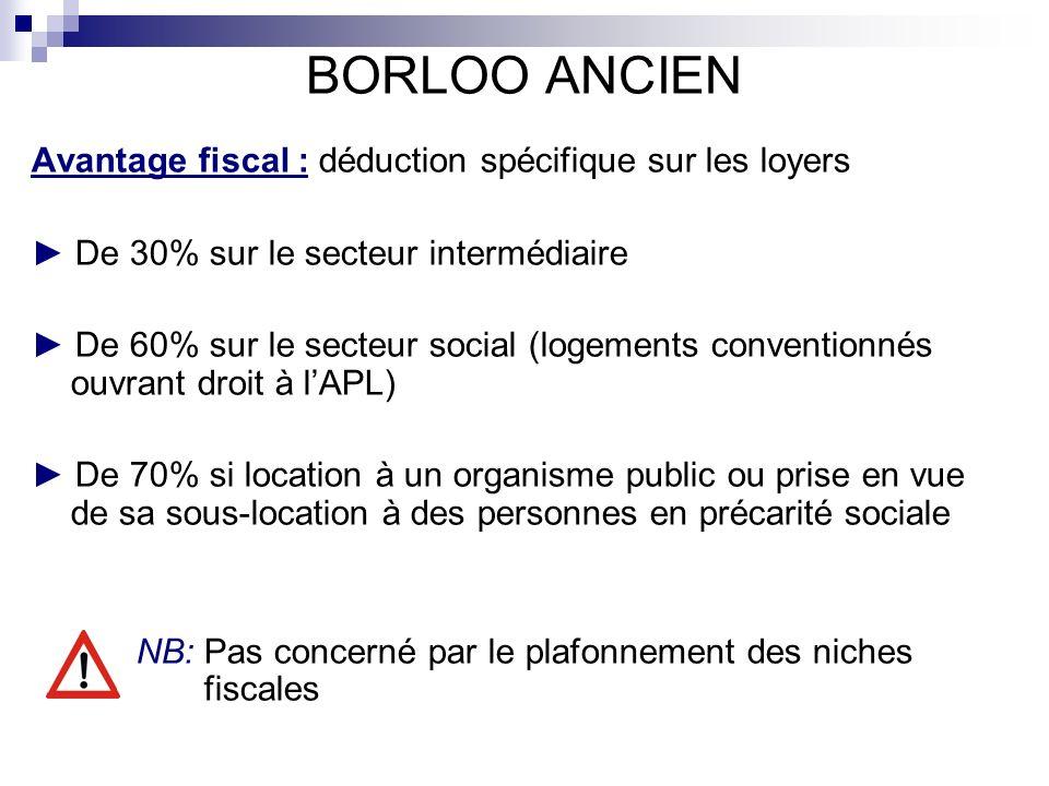 BORLOO ANCIEN Avantage fiscal : déduction spécifique sur les loyers De 30% sur le secteur intermédiaire De 60% sur le secteur social (logements conven