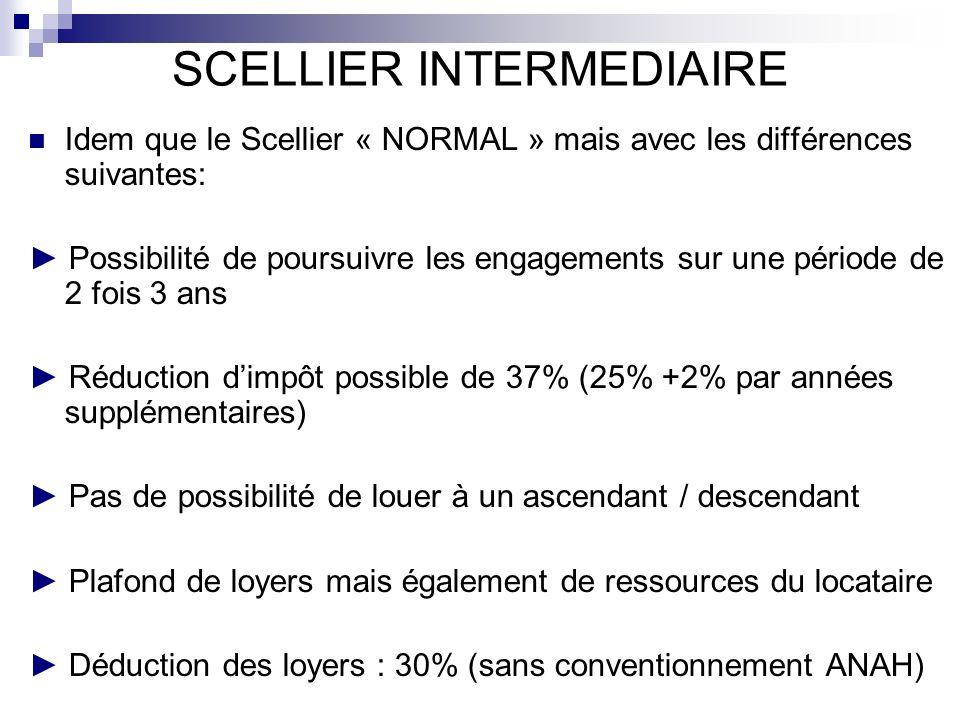 SCELLIER INTERMEDIAIRE Idem que le Scellier « NORMAL » mais avec les différences suivantes: Possibilité de poursuivre les engagements sur une période de 2 fois 3 ans Réduction dimpôt possible de 37% (25% +2% par années supplémentaires) Pas de possibilité de louer à un ascendant / descendant Plafond de loyers mais également de ressources du locataire Déduction des loyers : 30% (sans conventionnement ANAH)