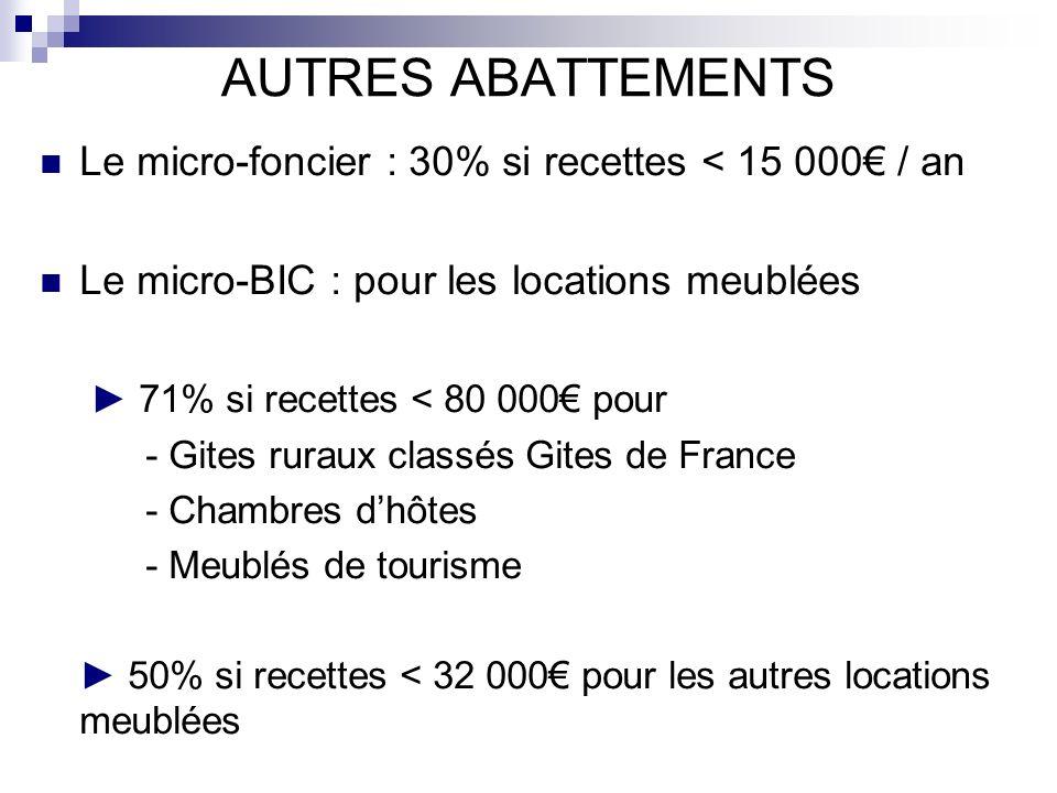AUTRES ABATTEMENTS Le micro-foncier : 30% si recettes < 15 000 / an Le micro-BIC : pour les locations meublées 71% si recettes < 80 000 pour - Gites ruraux classés Gites de France - Chambres dhôtes - Meublés de tourisme 50% si recettes < 32 000 pour les autres locations meublées