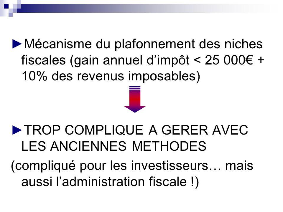 Mécanisme du plafonnement des niches fiscales (gain annuel dimpôt < 25 000 + 10% des revenus imposables) TROP COMPLIQUE A GERER AVEC LES ANCIENNES MET