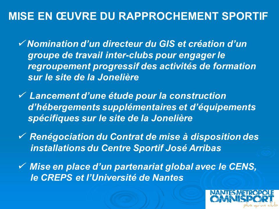 MISE EN ŒUVRE DU RAPPROCHEMENT SPORTIF Nomination d un directeur du GIS et création d un groupe de travail inter-clubs pour engager le regroupement pr