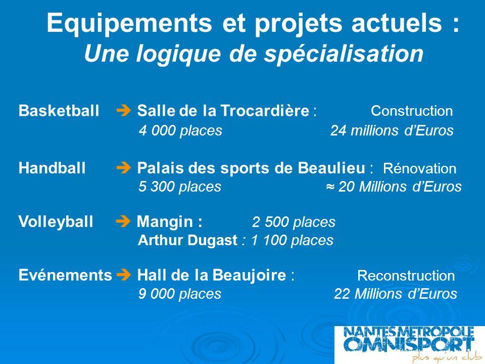 Equipements et projets actuels : Une logique de spécialisation Basketball Salle de la Trocardière : Construction 4 000 places 24 millions dEuros Handb