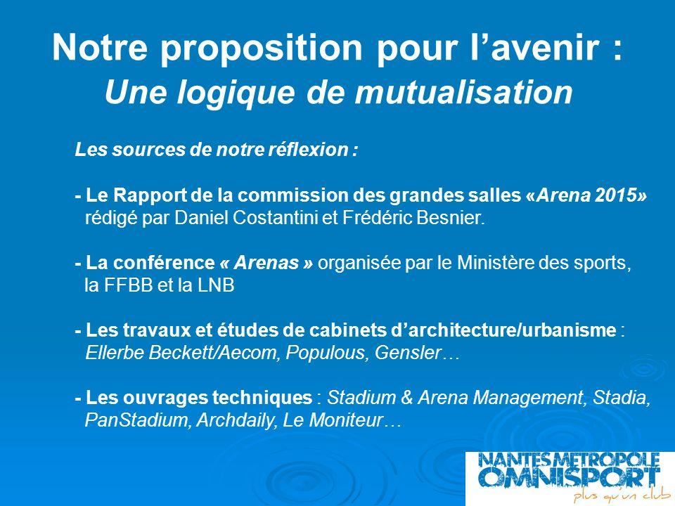 Notre proposition pour lavenir : Les sources de notre réflexion : - Le Rapport de la commission des grandes salles «Arena 2015» rédigé par Daniel Cost