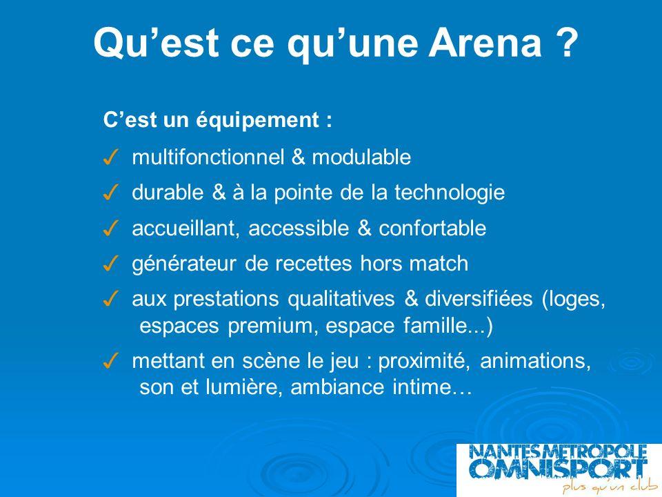 Quest ce quune Arena ? Cest un équipement : multifonctionnel & modulable durable & à la pointe de la technologie accueillant, accessible & confortable
