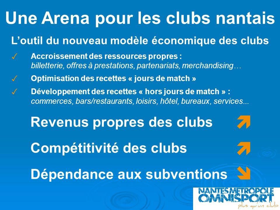 Loutil du nouveau modèle économique des clubs Revenus propres des clubs Compétitivité des clubs Dépendance aux subventions Une Arena pour les clubs na