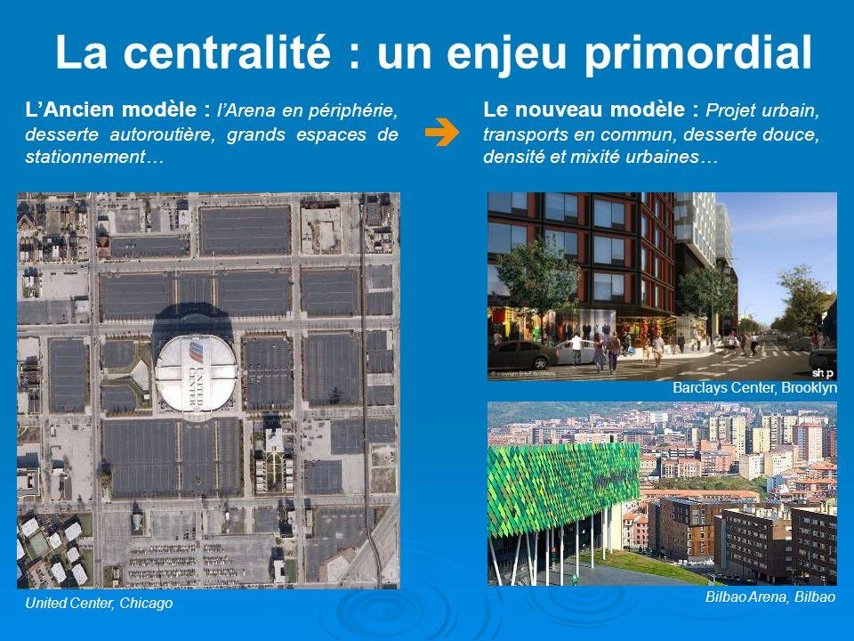 La centralité : un enjeu primordial United Center, Chicago Barclays Center, Brooklyn LAncien modèle : lArena en périphérie, desserte autoroutière, gra
