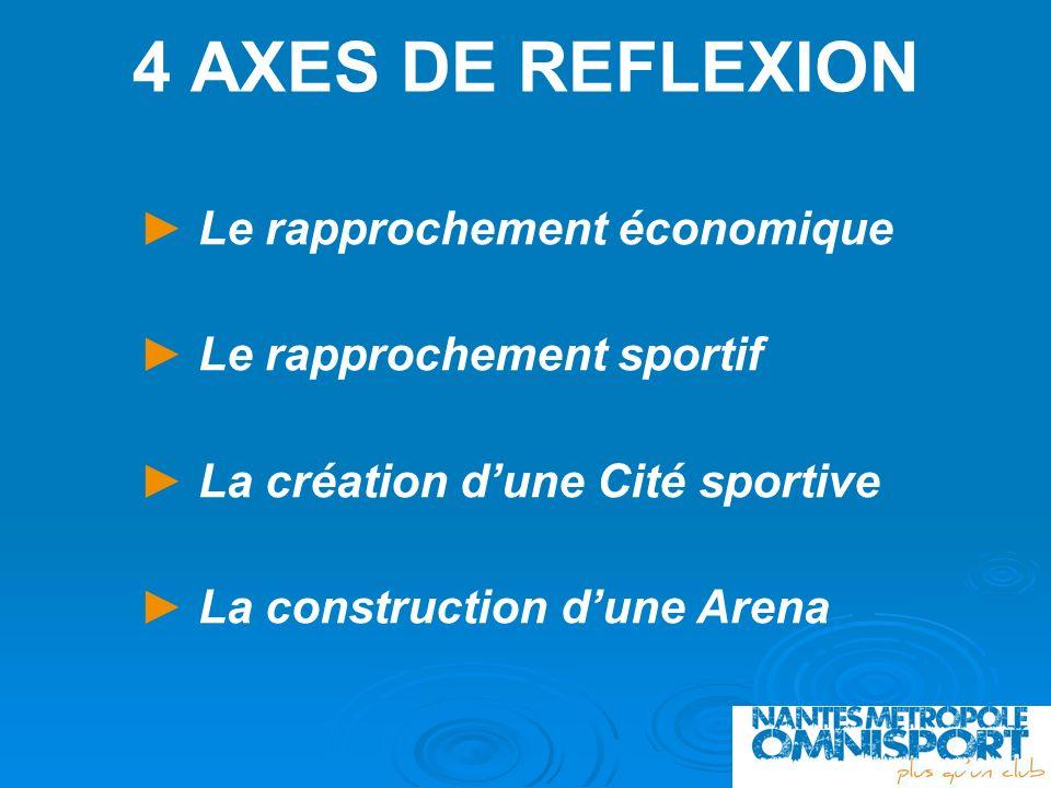 4 AXES DE REFLEXION Le rapprochement économique Le rapprochement sportif La création d une Cité sportive La construction d une Arena