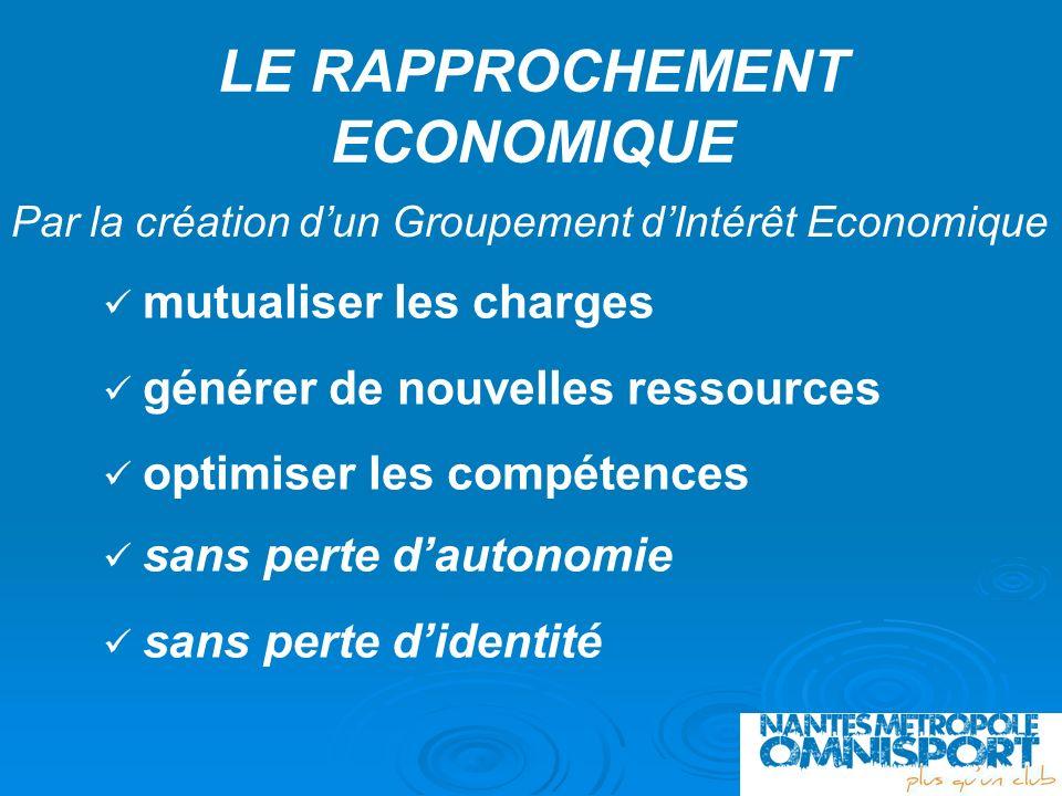 LE RAPPROCHEMENT ECONOMIQUE mutualiser les charges générer de nouvelles ressources optimiser les compétences sans perte dautonomie sans perte didentit
