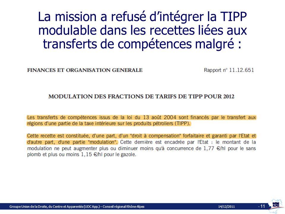 La mission a refusé dintégrer la TIPP modulable dans les recettes liées aux transferts de compétences malgré : Groupe Union de la Droite, du Centre et Apparentés (UDC App.) – Conseil régional Rhône-Alpes 14/12/2011 - 11