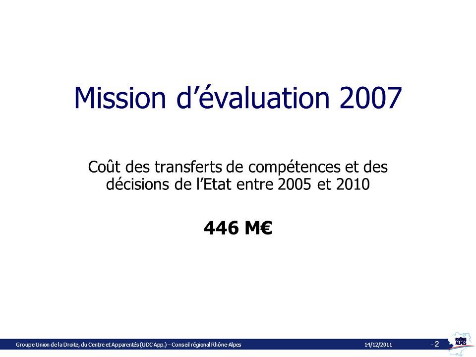 Mission dévaluation 2007 Coût des transferts de compétences et des décisions de lEtat entre 2005 et 2010 446 M Groupe Union de la Droite, du Centre et Apparentés (UDC App.) – Conseil régional Rhône-Alpes 14/12/2011 - 2