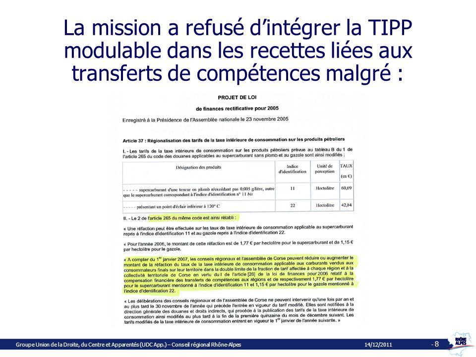 Groupe Union de la Droite, du Centre et Apparentés (UDC App.) – Conseil régional Rhône-Alpes 14/12/2011 - 8 La mission a refusé dintégrer la TIPP modulable dans les recettes liées aux transferts de compétences malgré :