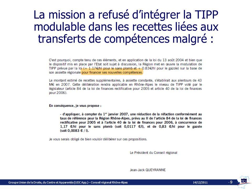 La mission a refusé dintégrer la TIPP modulable dans les recettes liées aux transferts de compétences malgré : Groupe Union de la Droite, du Centre et Apparentés (UDC App.) – Conseil régional Rhône-Alpes 14/12/2011 - 10 Source : In extenso de la session plénière du Conseil Régional Rhône-Alpes du 30/11/2006 Intervention de M.