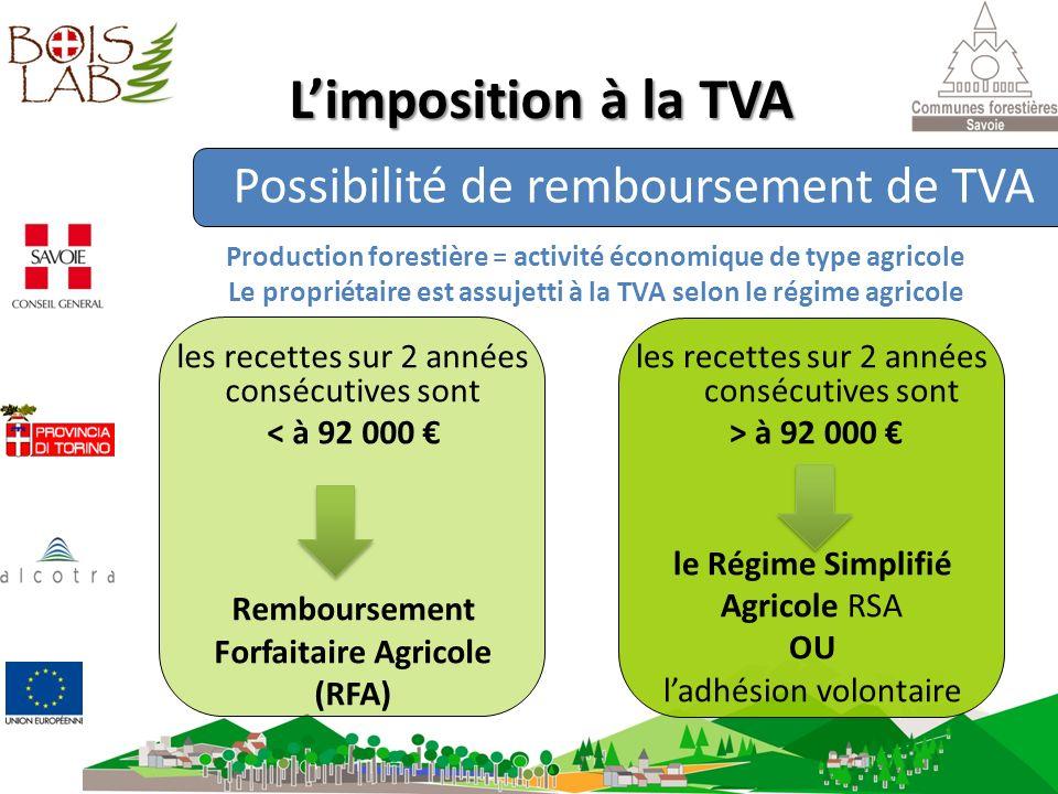 Production forestière = activité économique de type agricole Le propriétaire est assujetti à la TVA selon le régime agricole les recettes sur 2 années