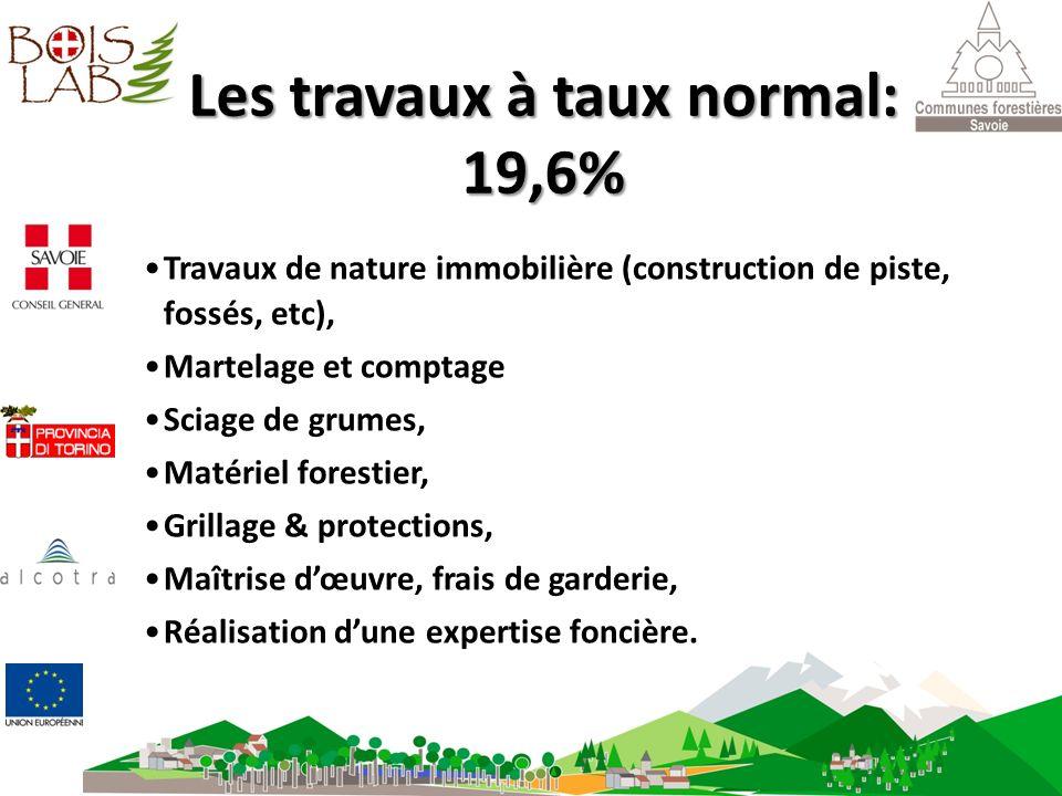 AVEC N° SIREN FORET Les travaux forestiers sont facturés au taux de 5,5% Les travaux à taux normal: 19,6% Travaux de nature immobilière (construction