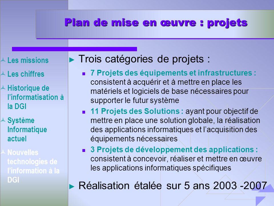 Plan de mise en œuvre : projets Trois catégories de projets : 7 Projets des équipements et infrastructures : consistent à acquérir et à mettre en plac