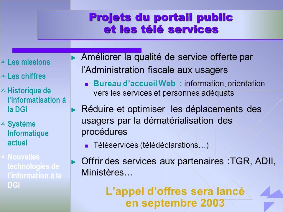 Projets du portail public et les télé services Améliorer la qualité de service offerte par lAdministration fiscale aux usagers Bureau daccueil Web : i