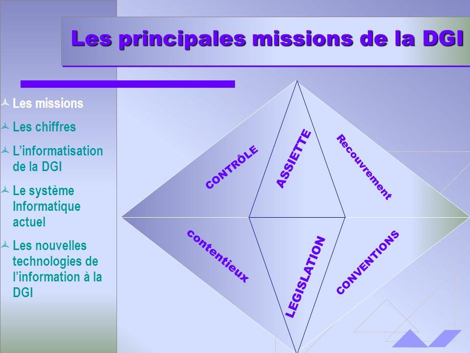 CONTRÔLE Recouvrement contentieux CONVENTIONS Les principales missions de la DGI Les missions Les chiffres Linformatisation de la DGI Le système Infor