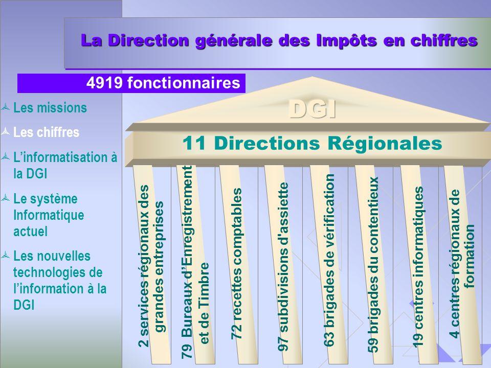 La Direction générale des Impôts en chiffres Les missions Les chiffres Linformatisation à la DGI Le système Informatique actuel Les nouvelles technolo