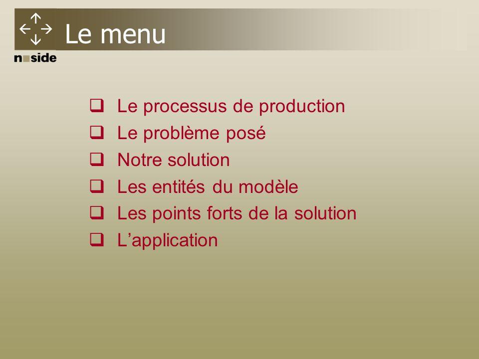 Le menu Le processus de production Le problème posé Notre solution Les entités du modèle Les points forts de la solution Lapplication