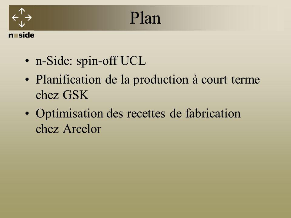 Plan n-Side: spin-off UCL Planification de la production à court terme chez GSK Optimisation des recettes de fabrication chez Arcelor