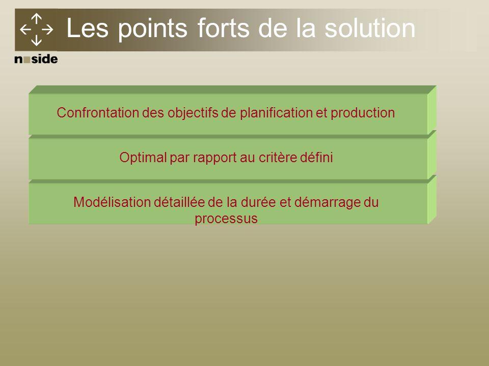 Modélisation détaillée de la durée et démarrage du processus Les points forts de la solution Optimal par rapport au critère définiConfrontation des objectifs de planification et production