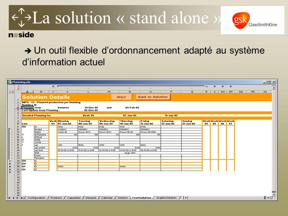 La solution « stand alone » Un outil flexible dordonnancement adapté au système dinformation actuel