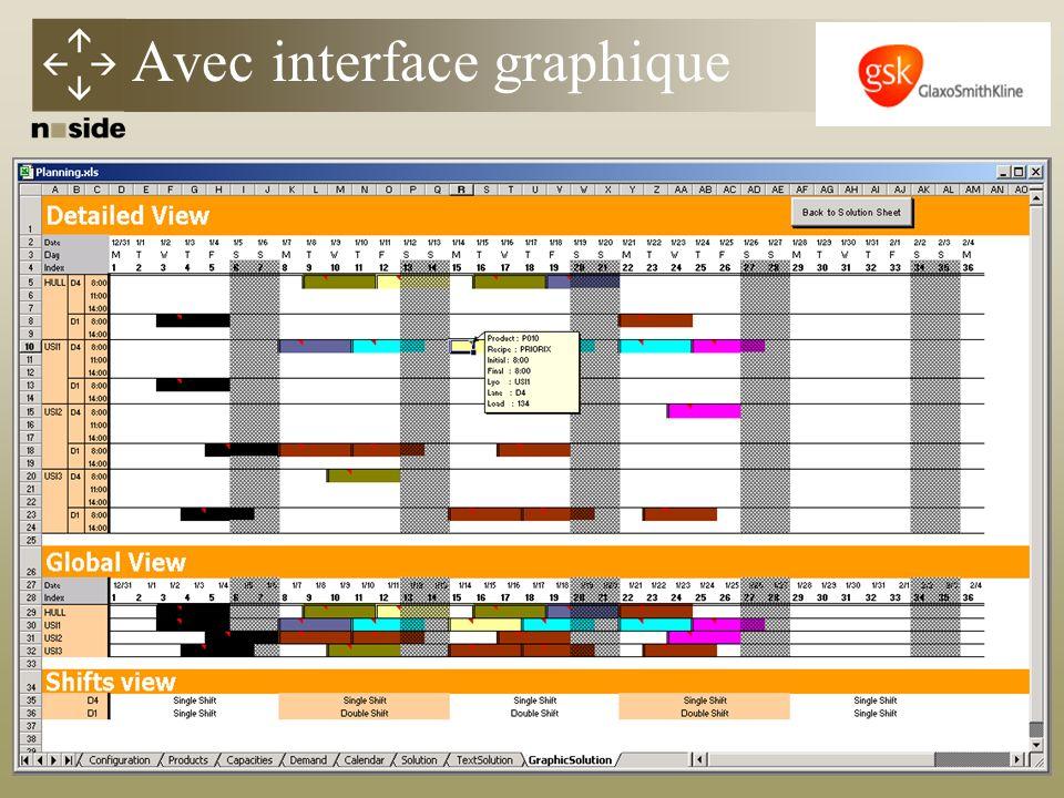 Avec interface graphique
