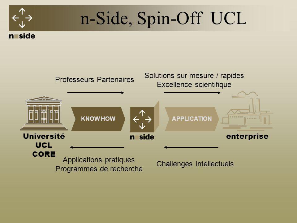 n-Side, spin-off UCL Consultance en « Modélisation et Optimisation » Applications en « Supply Chain Management » –Rôle de conseil: alignement entre solutions daide à la gestion et politiques et stratégies logistiques dans le contexte Supply Chain Planning Matrix –Développement de solutions sur mesure.