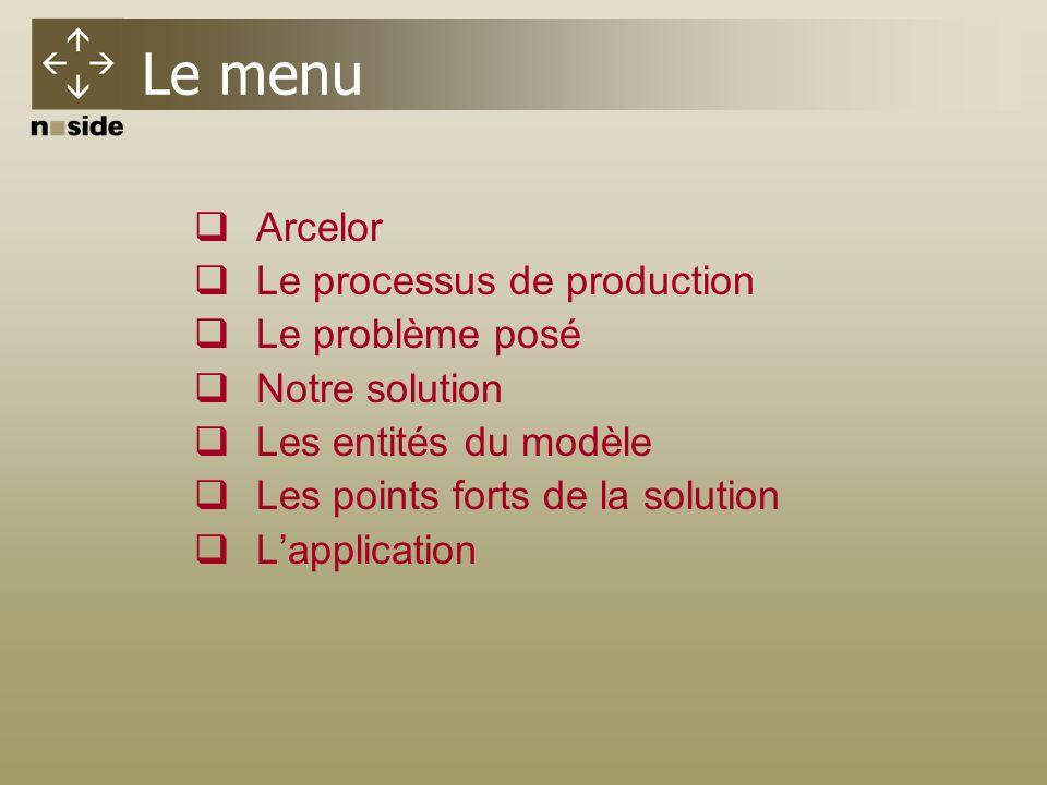 Le menu Arcelor Le processus de production Le problème posé Notre solution Les entités du modèle Les points forts de la solution Lapplication
