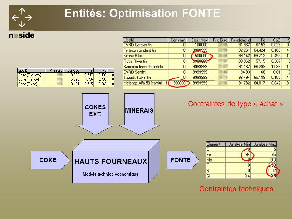 COKE HAUTS FOURNEAUX Modèle technico-économique FONTE COKES EXT.