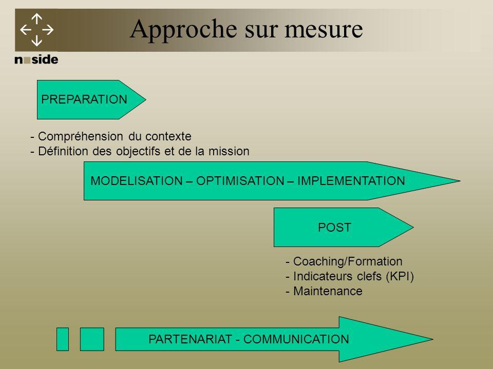 Approche sur mesure PREPARATION MODELISATION – OPTIMISATION – IMPLEMENTATION POST PARTENARIAT - COMMUNICATION - Compréhension du contexte - Définition des objectifs et de la mission - Coaching/Formation - Indicateurs clefs (KPI) - Maintenance