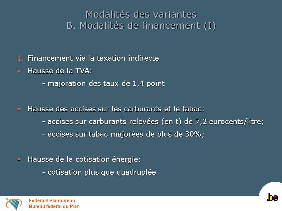 Federaal Planbureau Bureau fédéral du Plan Modalités des variantes B. Modalités de financement (I) 1.Financement via la taxation indirecte Hausse de l