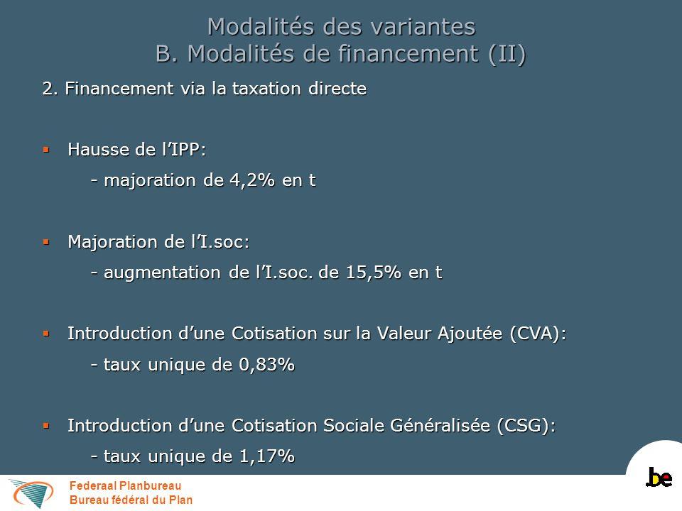 Federaal Planbureau Bureau fédéral du Plan Modalités des variantes B. Modalités de financement (II) 2. Financement via la taxation directe Hausse de l