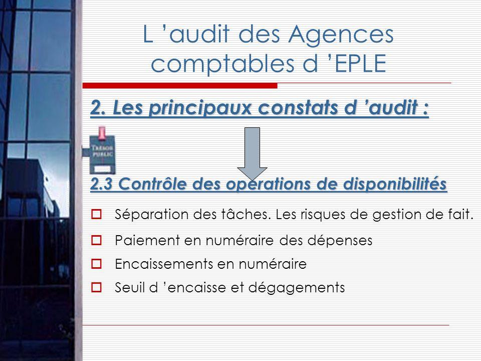 2. Les principaux constats d audit : 2.3 Contrôle des opérations de disponibilités Séparation des tâches. Les risques de gestion de fait. Paiement en