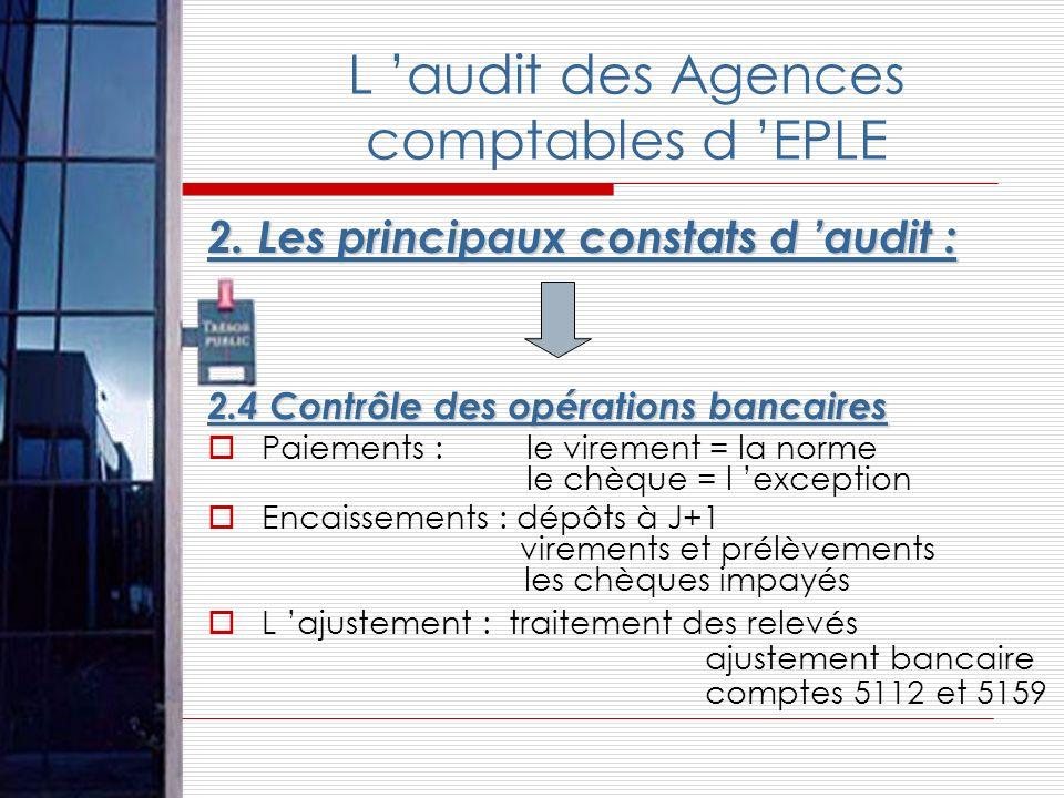 L audit des Agences comptables d EPLE 2. Les principaux constats d audit : 2.4 Contrôle des opérations bancaires Paiements : le virement = la norme le