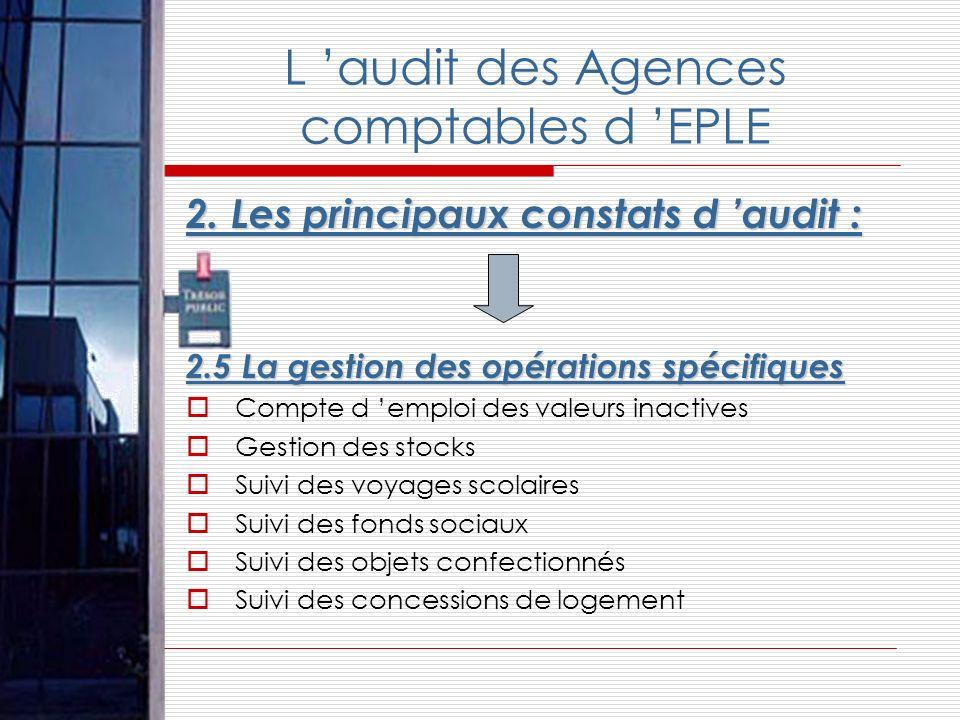 L audit des Agences comptables d EPLE 2. Les principaux constats d audit : 2.5 La gestion des opérations spécifiques Compte d emploi des valeurs inact