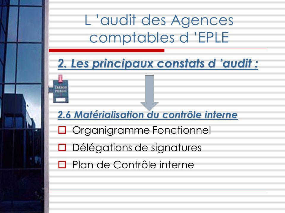 L audit des Agences comptables d EPLE 2. Les principaux constats d audit : 2.6 Matérialisation du contrôle interne Organigramme Fonctionnel Délégation