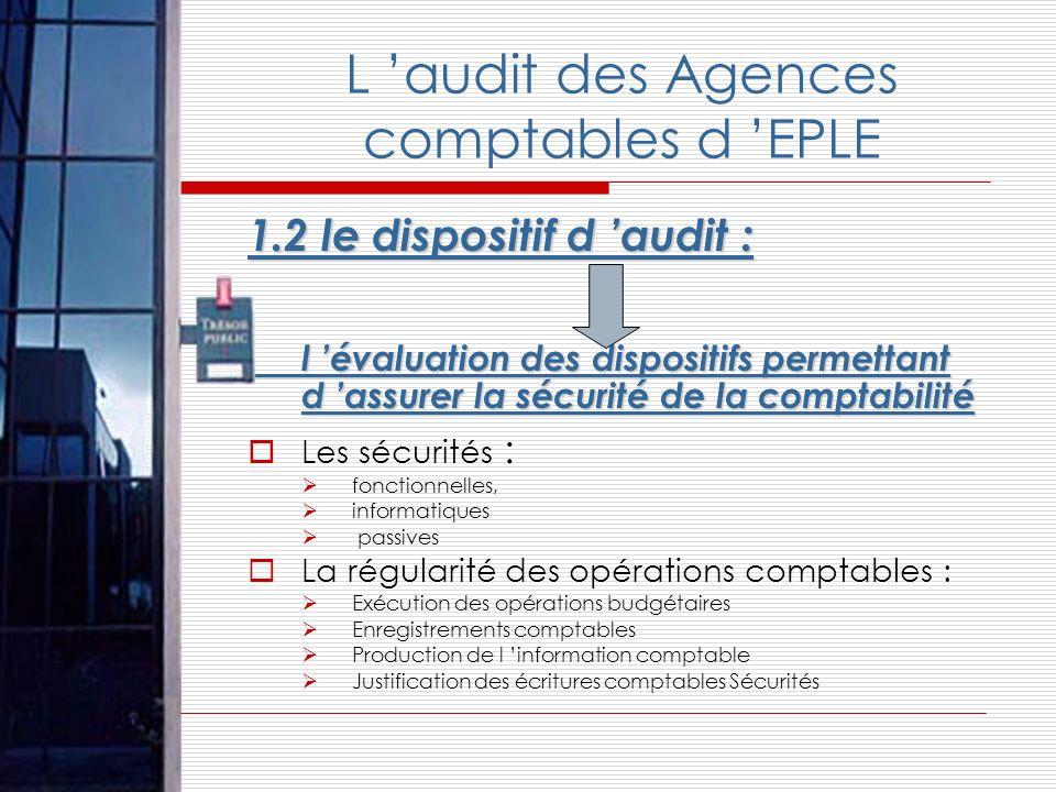 1.2 le dispositif d audit : l évaluation des dispositifs permettant d assurer la sécurité de la comptabilité Les sécurités : fonctionnelles, informati
