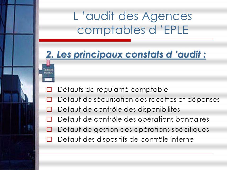 2. Les principaux constats d audit : Défauts de régularité comptable Défaut de sécurisation des recettes et dépenses Défaut de contrôle des disponibil
