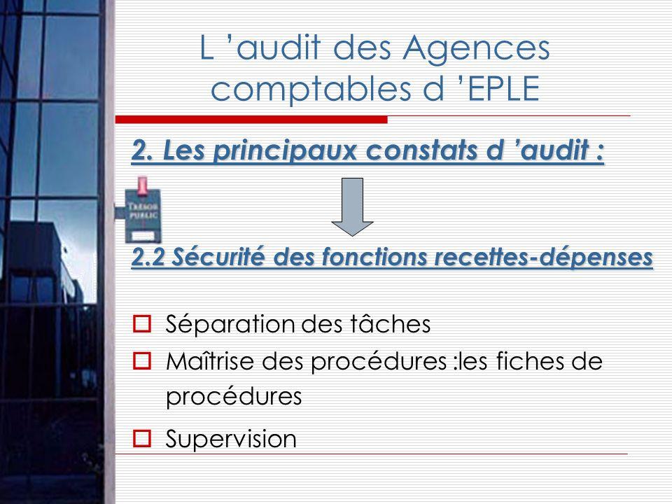 2. Les principaux constats d audit : 2.2 Sécurité des fonctions recettes-dépenses Séparation des tâches Maîtrise des procédures :les fiches de procédu