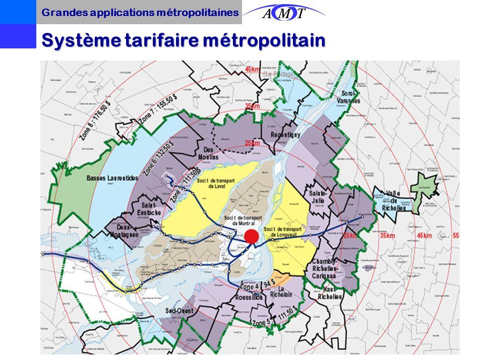 Métro 4 lignes 65 stations Trains de banlieue 5 lignes (2 en 1997) 45 gares Autobus péri-urbains 200 véhicules 200 véhicules 3 500 arrêts Région métro