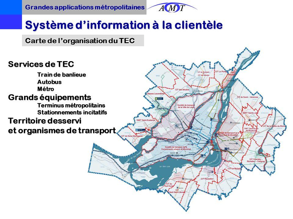 Systèmes d'information transport Système dinformation Information à la clientèle Observation des systèmes de transport Planification - Financement - C