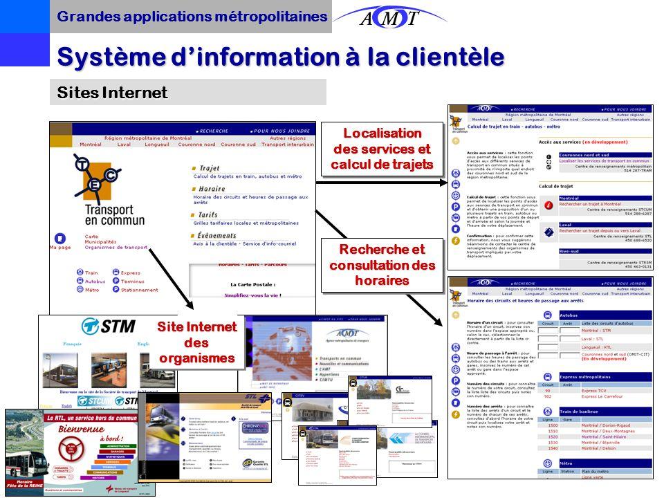 Grandes applications métropolitaines Système dinformation à la clientèle Carte de lorganisation du TEC Services de TEC Train de banlieue AutobusMétro