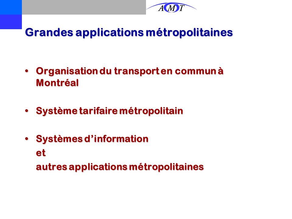 Potentialités informationnelles Utilisation des réseaux Arrêt dembarquement Arrêt de correspondance Lieu de domicile Réseau(x) et ligne(s) empruntés A
