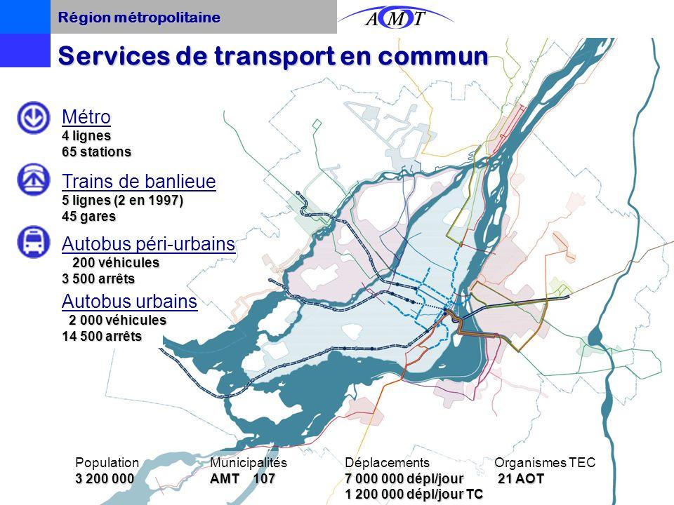 Grandes applications métropolitaines Organisation du transport en commun à MontréalOrganisation du transport en commun à Montréal Système tarifaire mé