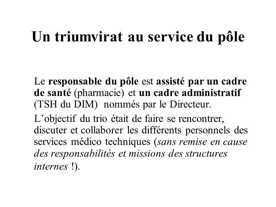 Un triumvirat au service du pôle Le responsable du pôle est assisté par un cadre de santé (pharmacie) et un cadre administratif (TSH du DIM) nommés par le Directeur.