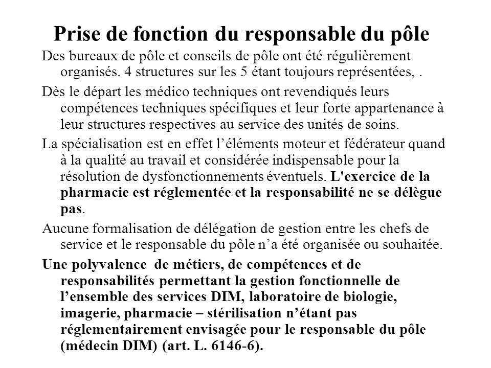 Prise de fonction du responsable du pôle Des bureaux de pôle et conseils de pôle ont été régulièrement organisés.