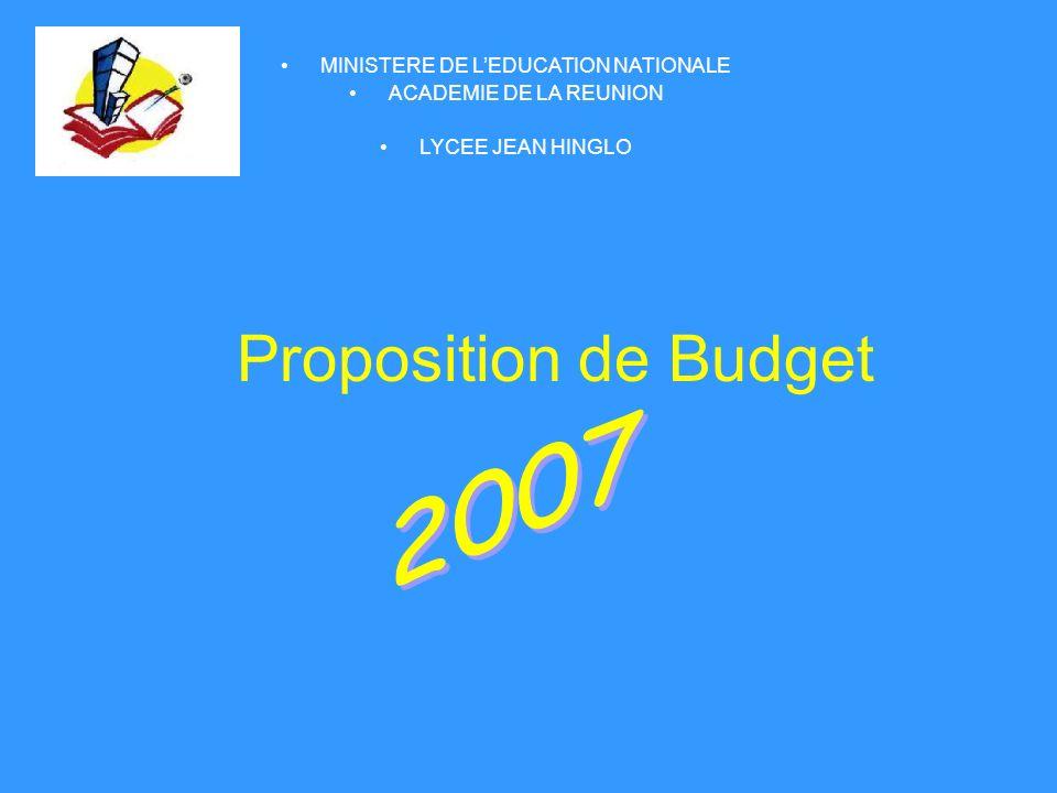 MINISTERE DE LEDUCATION NATIONALE ACADEMIE DE LA REUNION LYCEE JEAN HINGLO Subvention globale de fonctionnement 2007 283 918